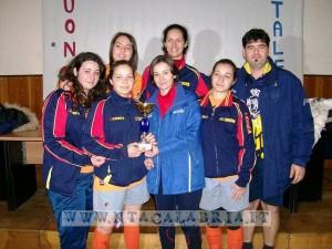 forum terzo settore cup