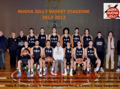 Termina la stagione di Basket, Nuova Jolly a testa alta