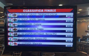High School Game 2017, la Calabria trionfa alla finale nazionale